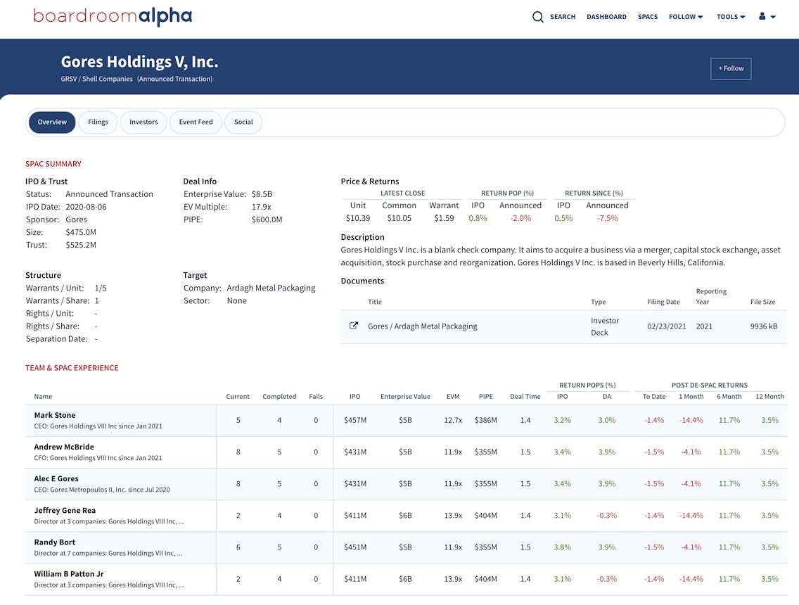 Boardroom Alpha Returns vs Market